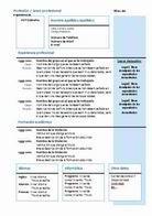 programa para hacer curriculum vitae