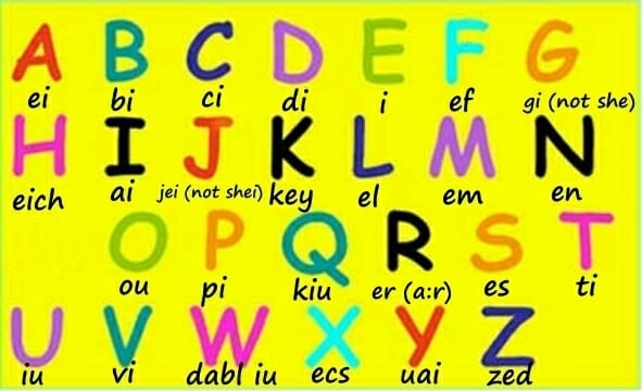 abecedario ingles pronunciacion