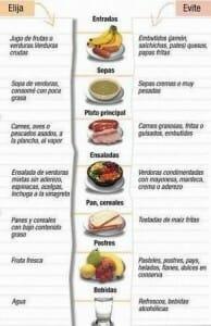 alimentacion diabeticos