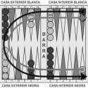aprender jugar backgammon