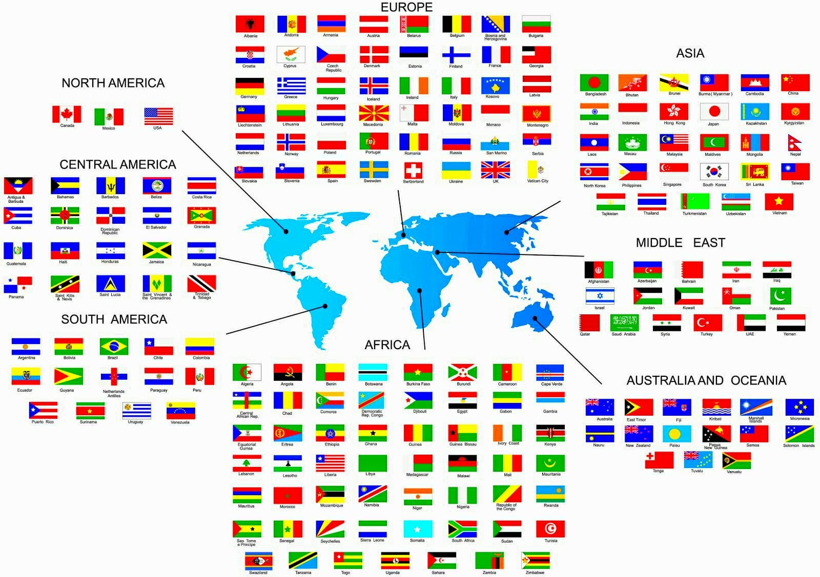 paises en ingles con banderas