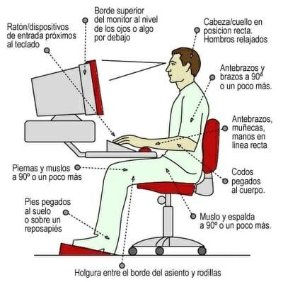 postura correcta escribir ordenador